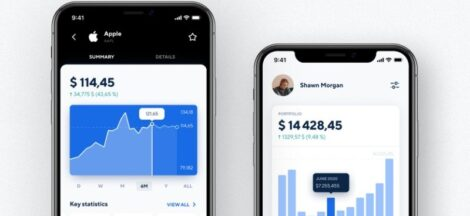 Cost to Make a Forex Trading App