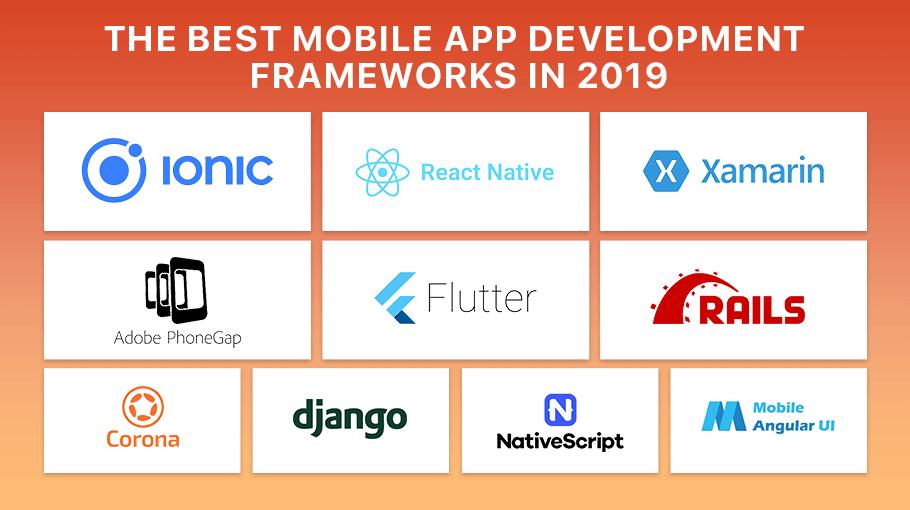 Mobile-App-Frameworks