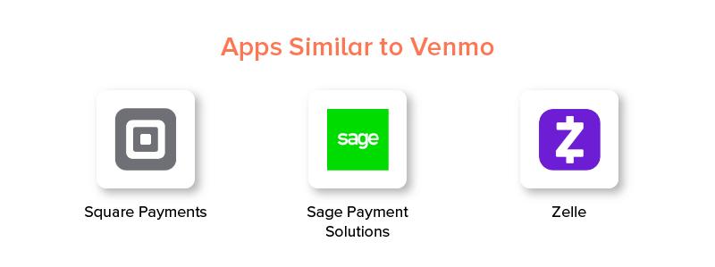 app like Venmo and Cashapp